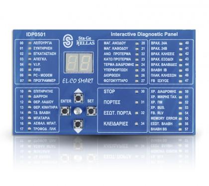 User Interface Panel (Hydraulic)